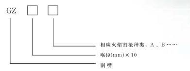 订制割嘴特作割嘴型号标记说明