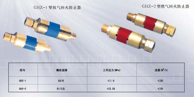 GHZ型干式回火防止器