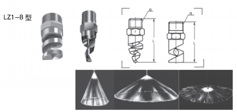 螺旋喷嘴LZ1-B型