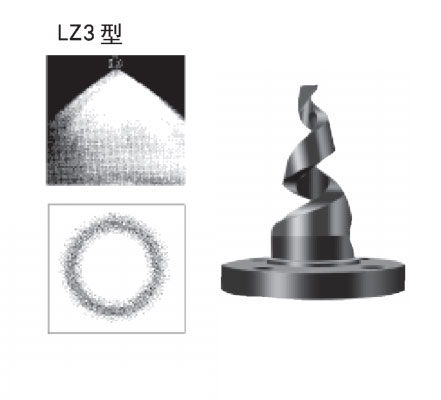 螺旋喷嘴LZ3型