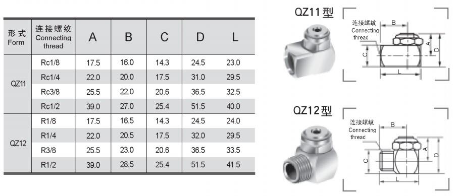 实心锥形喷嘴QZ11型/QZ12型